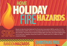 Home Holiday Fire Hazards