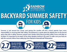 Backyard Safety for Kids