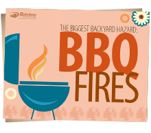 The Biggest Backyard Hazard: BBQ Fires