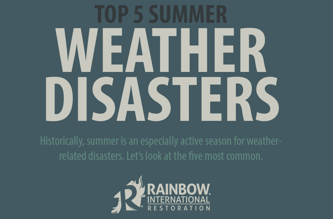 Top 5 Summer Weather Disasters