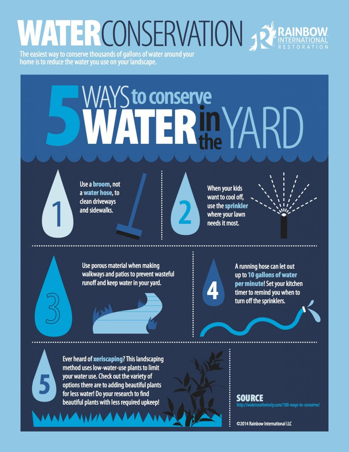 5 ways to conserve water in the yard rainbow international for How to save water in your house